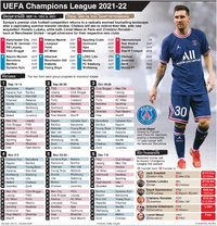SOCCER: UEFA Champions League group stage fixtures 2021-22 infographic