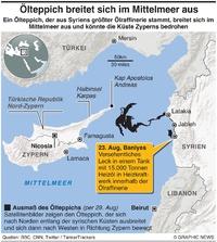 MITTELOST: Syrischer Ölteppich infographic