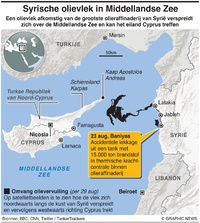 MIDDEN-OOSTEN: Olievervuiling Syrië infographic