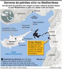 AMBIENTE: Derrame de petróleo na Síria infographic