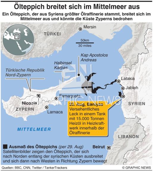Syrischer Ölteppich infographic