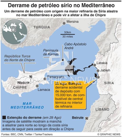 Derrame de petróleo na Síria infographic