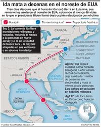 CLIMA: La tormenta Ida inunda la Ciudad de Nueva York (2) infographic