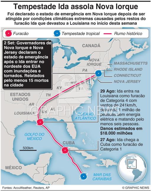 Tempestade Ida assola Nova Iorque (2) infographic