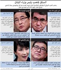 سياسة: السباق لمنصب رئيس وزراء اليابان infographic