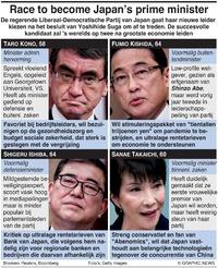 POLITIEK: Kandidaten voor premierschap Japan infographic
