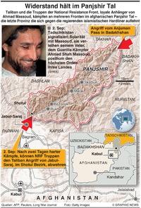 MILITÄR: TalibanAngriff auf Panjshir Tal infographic
