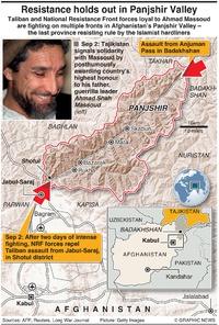 MILITARY: Taliban assault Panjshir Valley  infographic