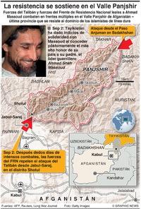 EJÉRCITOS: El Talibán ataca el Valle Panjshir   infographic