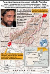 DEFESA: Assalto talibã ao vale de Panjshir infographic