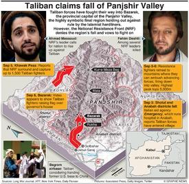 MILITARY: Panjshir Valley sit rep infographic