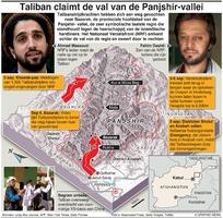 MILITARY: Situatie Panjshir-vallei infographic