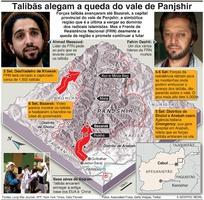 DEFESA: Situação no vale de Panjshir infographic