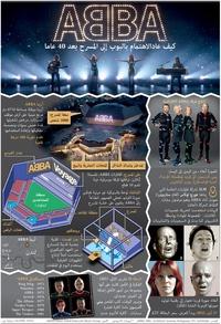ترفيه: حفلة فرقة ABBA الموسيقية الافتراضية infographic
