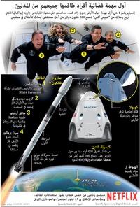 فضاء: أول مهمة فضائية أفراد طاقمها جميعهم من المدنيين infographic