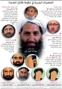 سياسة: الشخصيات الرئيسية في حكومة طالبان الجديدة infographic