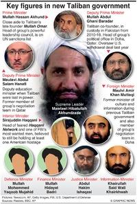 POLITICS: New Taliban government infographic