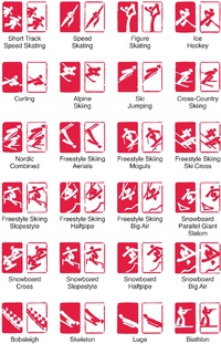 BEIJING 2022: Olympic pictograms infographic