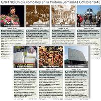 HISTORIA: Un día como hoy  Octubre 10-16 2021 (semana 41) infographic