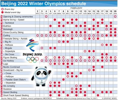 BEIJING 2022: Olympic events schedule infographic