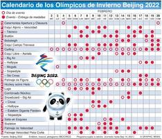 BEIJING 2022: Calendario de eventos Olímpicos infographic