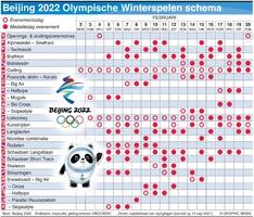 BEIJING 2022: Olympische onderdelen - schema infographic
