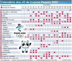 PEQUIM 2022: Calendário dos Jogos Olímpicos de Inverno infographic