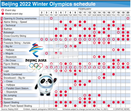 Olympic events schedule infographic