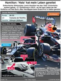 """F1: """"Halo"""" Sicherheitssystem infographic"""