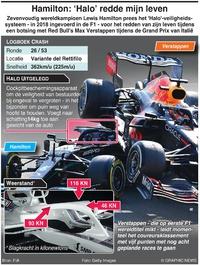 """F1: """"Halo"""" veiligheidssysteem infographic"""