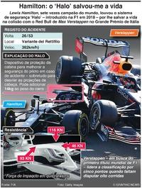 """F1: O """"Halo"""" salvou-me a vida infographic"""