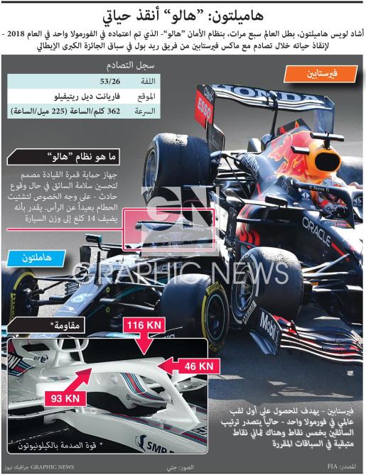 "نظام السلامة ""هالو"" infographic"