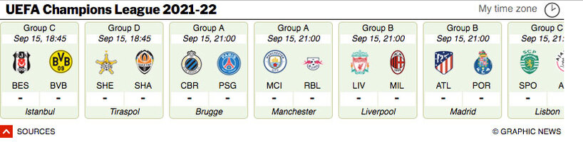 FUSSBALL: UEFA Champions League 2021-22 Paarungen widget (2) infographic