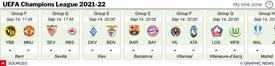 SOCCER: UEFA Champions League 2021-22 fixture widget (2) infographic