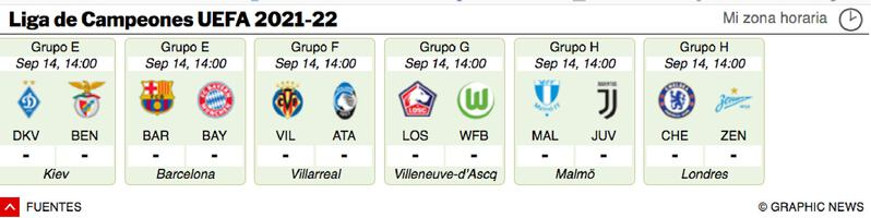 SOCCER: Liga de Campeones UEFA 2021-22 Widget de partidos (2) infographic