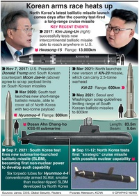 MILITARY: Korean arms race heats up (1) infographic