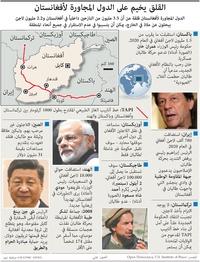 سياسة: جيران أفغانستان القلقون infographic