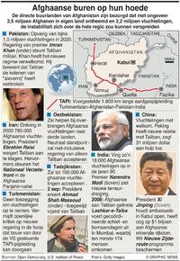 POLITIEK: Afghaanse buren op hun hoede infographic