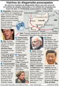 POLÍTICA: Viznhos do Afeganistão preocupados infographic