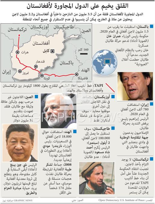 جيران أفغانستان القلقون infographic