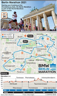ATHLETICS: Berlin Marathon course 2021 (1) infographic