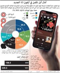 تكنولوجيا: آمال أبل تكمن في آيفون 13 الجديد infographic