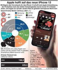 TECH: Apple's Hoffnung ist das neue iPhone 13 infographic