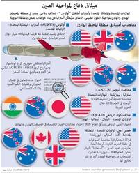 عسكري: ميثاق دفاع لمواجهة الصين infographic