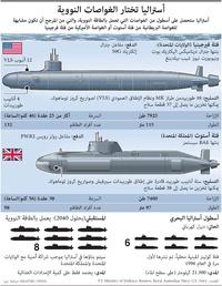 عسكري: أستراليا تختار الغواصات النووية infographic