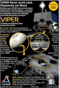 WELTRAUM: VIPER Mondrover sucht nach Eis infographic