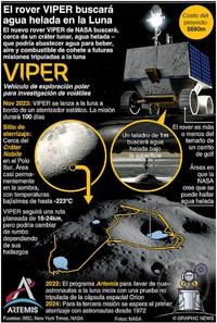 ESPACIO: El rover lunar VIPER buscará hielo infographic