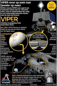 RUIMTEVAART: VIPER lunar rover gaat op zoek naar ijs infographic