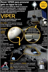 ESPAÇO: Rover lunar VIPER para procurar gelo infographic