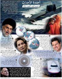 أخبار: أجندة العالم - تشرين الأول infographic